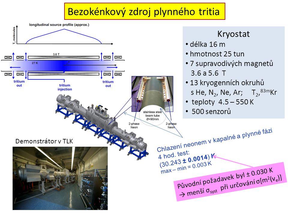 Bezokénkový zdroj plynného tritia Kryostat délka 16 m hmotnost 25 tun 7 supravodivých magnetů 3.6 a 5.6 T 13 kryogenních okruhů s He, N 2, Ne, Ar; T 2, 83m Kr teploty 4.5 ̶ 550 K 500 senzorů Demonstrátor v TLK Chlazení neonem v kapalné a plynné fázi 4 hod.