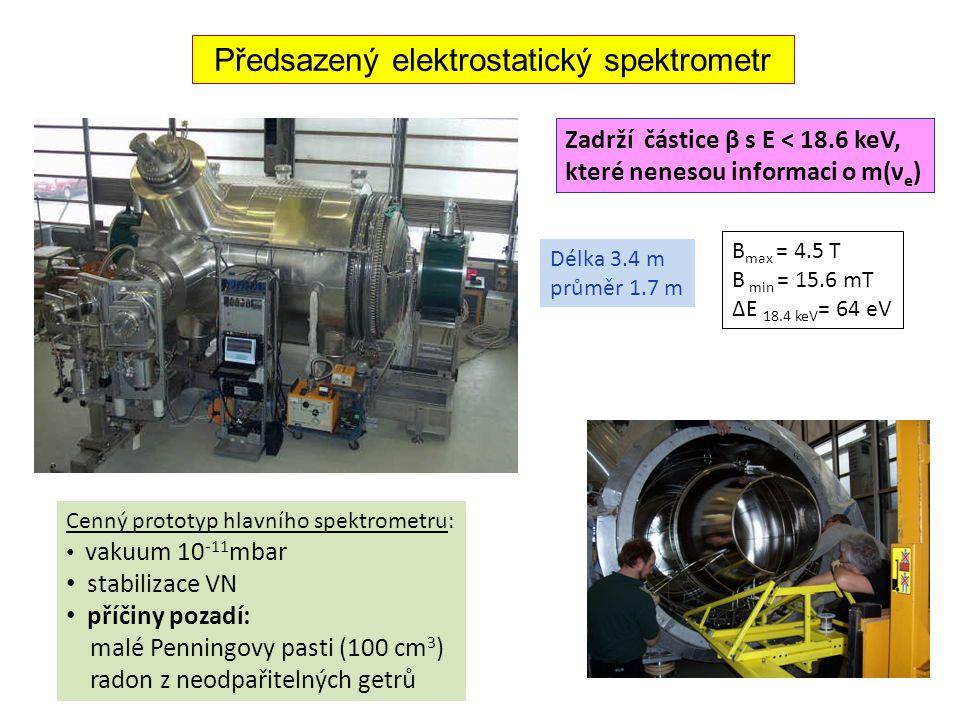 Předsazený elektrostatický spektrometr Délka 3.4 m průměr 1.7 m B max = 4.5 T B min = 15.6 mT ΔE 18.4 keV = 64 eV Zadrží částice β s E < 18.6 keV, které nenesou informaci o m(ν e ) Cenný prototyp hlavního spektrometru: vakuum 10 -11 mbar stabilizace VN příčiny pozadí: malé Penningovy pasti (100 cm 3 ) radon z neodpařitelných getrů