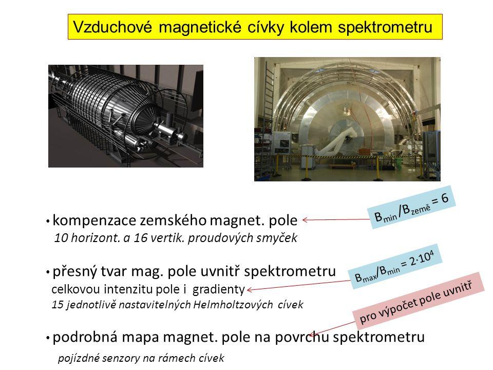 Vzduchové magnetické cívky kolem spektrometru kompenzace zemského magnet. pole 10 horizont. a 16 vertik. proudových smyček přesný tvar mag. pole uvnit