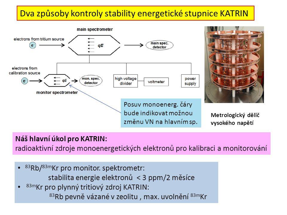Dva způsoby kontroly stability energetické stupnice KATRIN Metrologický dělič vysokého napětí Posuv monoenerg. čáry bude indikovat možnou změnu VN na