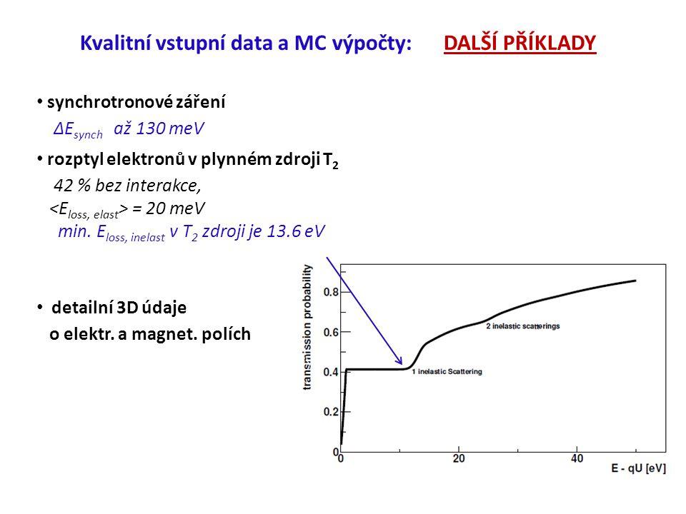 synchrotronové záření ΔE synch až 130 meV rozptyl elektronů v plynném zdroji T 2 42 % bez interakce, = 20 meV min. E loss, inelast v T 2 zdroji je 13.