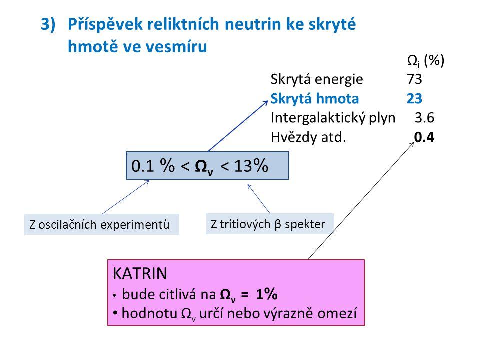 3)Příspěvek reliktních neutrin ke skryté hmotě ve vesmíru 0.1 % < Ω ν < 13 % Z oscilačních experimentů Z tritiových β spekter KATRIN bude citlivá na Ω