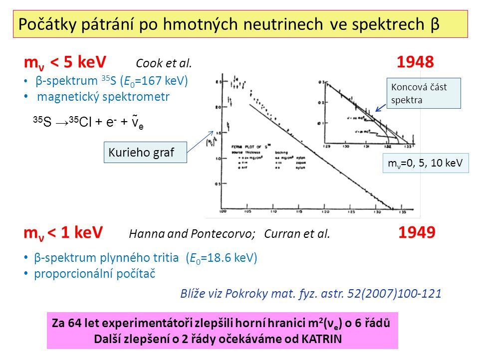 Očekávané výsledky experimentu KATRIN 1 ) Průměrná hmotnost elektronového neutrina m 2 (ν e ) = Σ |U ei | 2 · m 2 i Po 1000 dnech měření σ stat ≈ σ syst m(ν e ) = 0.35 eV prokáže na úrovni 5 σ m(ν e ) < 0.2 eV na 90 % CL Nezávisle na modelech Nezávisle na typu neutrina I tato citlivost je omezena statistikou: menší σ stat → užší interval β spektra → menší σ syst
