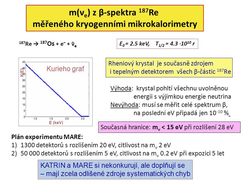 K(E) E (keV) m(ν e ) z β-spektra 187 Re měřeného kryogenními mikrokalorimetry 187 Re → 187 Os + e – + ν̃ e E 0 = 2.5 keV, T 1/2 = 4.3 ·10 10 r Kurieho graf Rheniový krystal je současně zdrojem i tepelným detektorem všech β-částic 187 Re Výhoda: krystal pohltí všechnu uvolněnou energii s výjimkou energie neutrina Nevýhoda: musí se měřit celé spektrum β, na poslední eV připadá jen 10 -10 % Současná hranice: m ν < 15 eV při rozlišení 28 eV Plán experimentu MARE: 1)1300 detektorů s rozlišením 20 eV, citlivost na m ν 2 eV 2)50 000 detektorů s rozlišením 5 eV, citlivost na m ν 0.2 eV při expozici 5 let KATRIN a MARE si nekonkurují, ale doplňují se – mají zcela odlišené zdroje systematických chyb