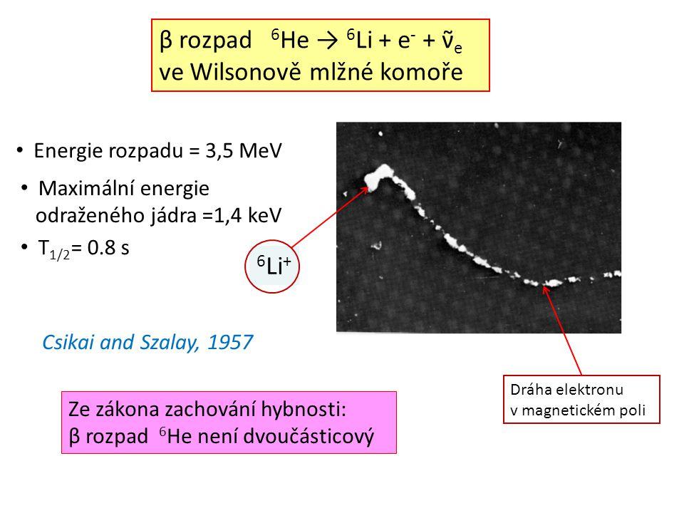 Dráha elektronu v magnetickém poli β rozpad 6 He → 6 Li + e - + ν̃ e ve Wilsonově mlžné komoře Energie rozpadu = 3,5 MeV Maximální energie odraženého