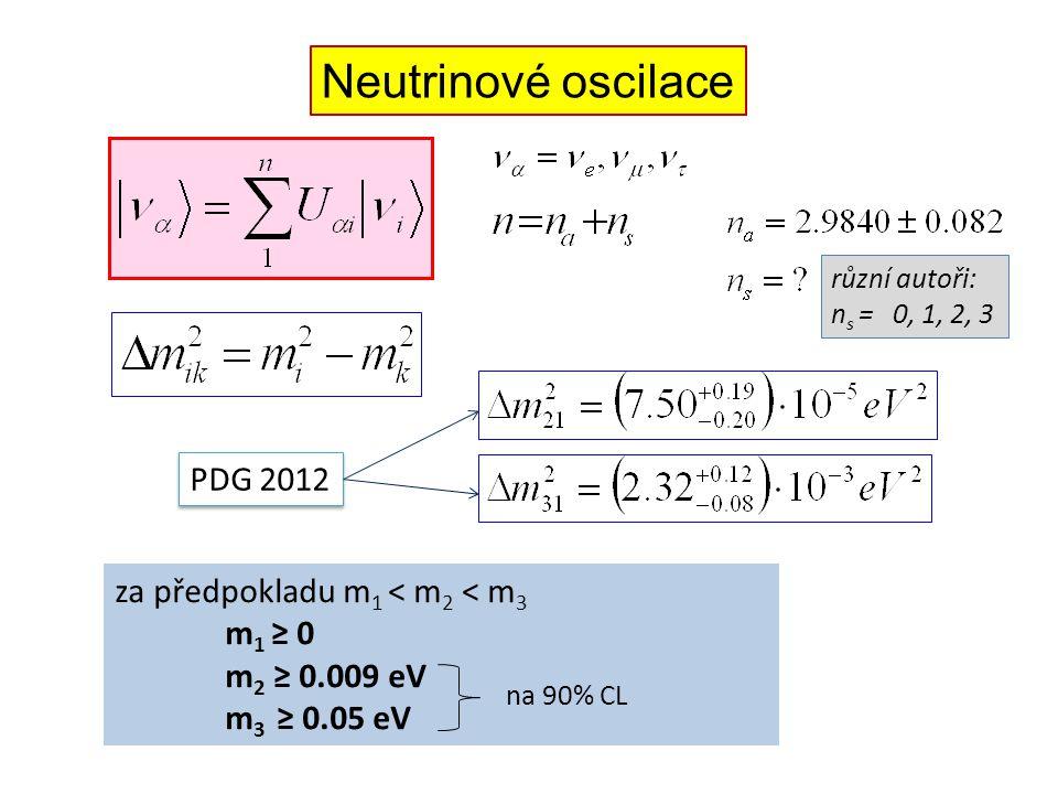 Hmotnost neutrina z rozpadu β Mainz 2005: m 2 (ν e ) = ̶ 0.6 ±2.2 stat ± 2.1 syst eV 2 Troick 2011: m 2 (ν e ) = ̶ 0.67 ±1.89 stat ± 2.53 syst eV 2 Průměrná hmotnost elektronového (anti)neutrina Vážený průměr: m 2 (ν e ) = ̶ 0.64 ±1.95 eV 2 m(ν e ) ≤ 1.8 eV 90% CL za předp.
