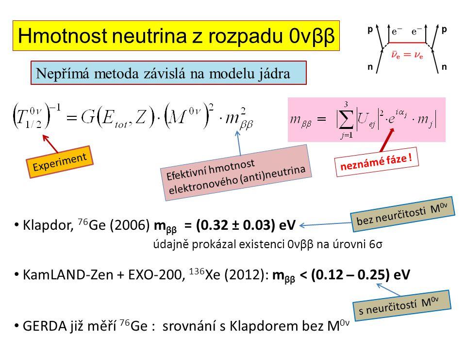 Hmotnost neutrina z rozpadu 0νββ Efektivní hmotnost elektronového (anti)neutrina Nepřímá metoda závislá na modelu jádra Klapdor, 76 Ge (2006) m ββ = (