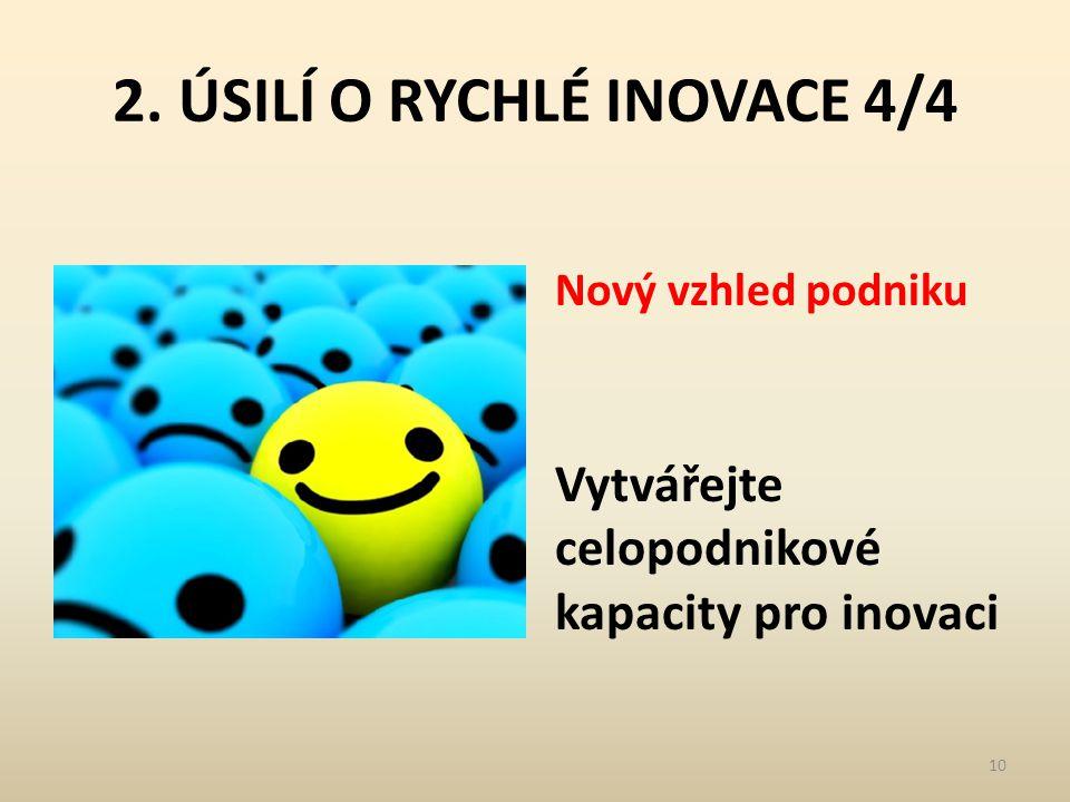2. ÚSILÍ O RYCHLÉ INOVACE 4/4 Nový vzhled podniku Vytvářejte celopodnikové kapacity pro inovaci 10