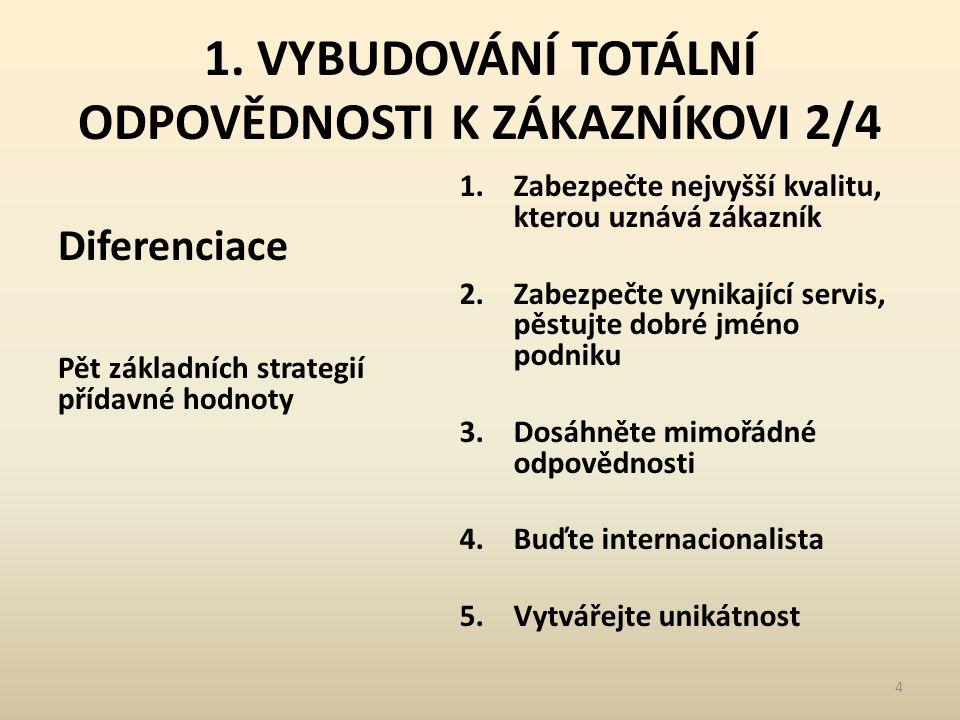 1. VYBUDOVÁNÍ TOTÁLNÍ ODPOVĚDNOSTI K ZÁKAZNÍKOVI 2/4 Diferenciace Pět základních strategií přídavné hodnoty 1.Zabezpečte nejvyšší kvalitu, kterou uzná