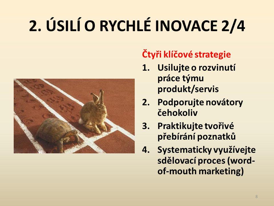 2. ÚSILÍ O RYCHLÉ INOVACE 2/4 Čtyři klíčové strategie 1.Usilujte o rozvinutí práce týmu produkt/servis 2.Podporujte novátory čehokoliv 3.Praktikujte t