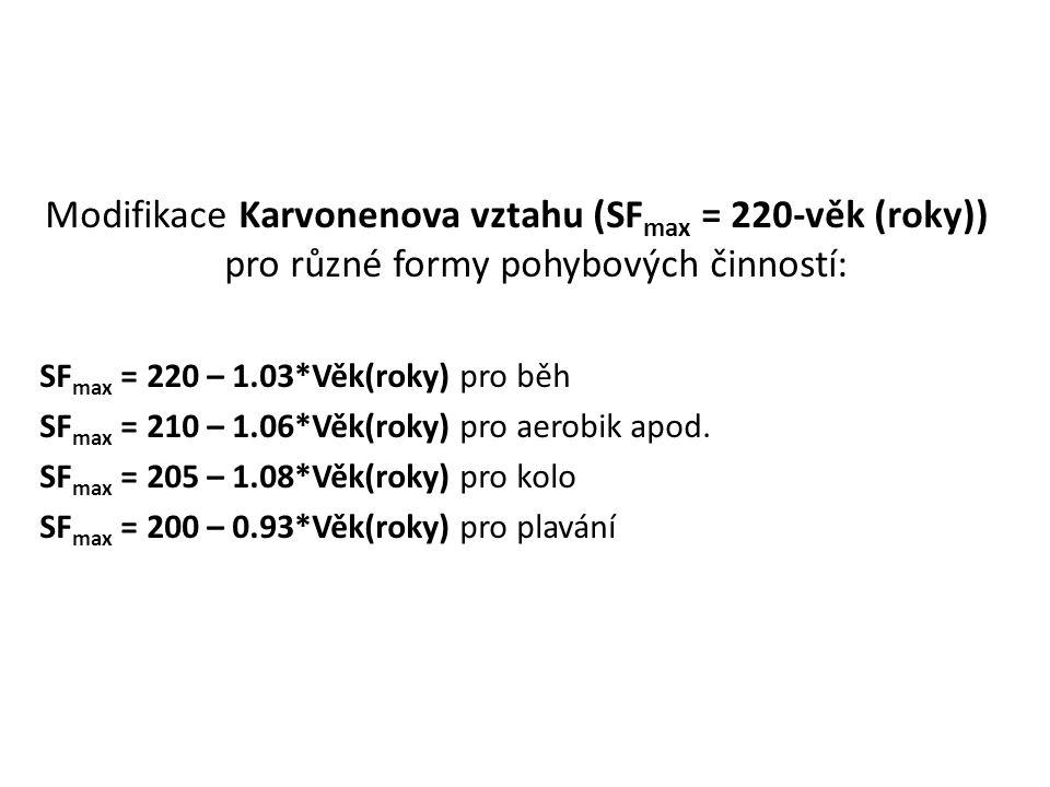 Modifikace Karvonenova vztahu (SF max = 220-věk (roky)) pro různé formy pohybových činností: SF max = 220 – 1.03*Věk(roky) pro běh SF max = 210 – 1.06