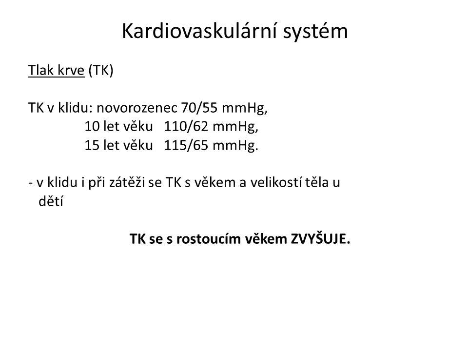 Kardiovaskulární systém Tlak krve (TK) TK v klidu: novorozenec 70/55 mmHg, 10 let věku 110/62 mmHg, 15 let věku 115/65 mmHg. - v klidu i při zátěži se
