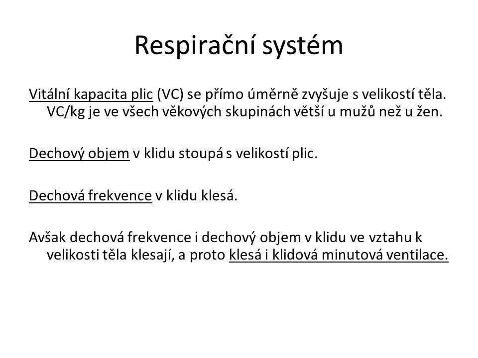 Respirační systém Vitální kapacita plic (VC) se přímo úměrně zvyšuje s velikostí těla. VC/kg je ve všech věkových skupinách větší u mužů než u žen. De