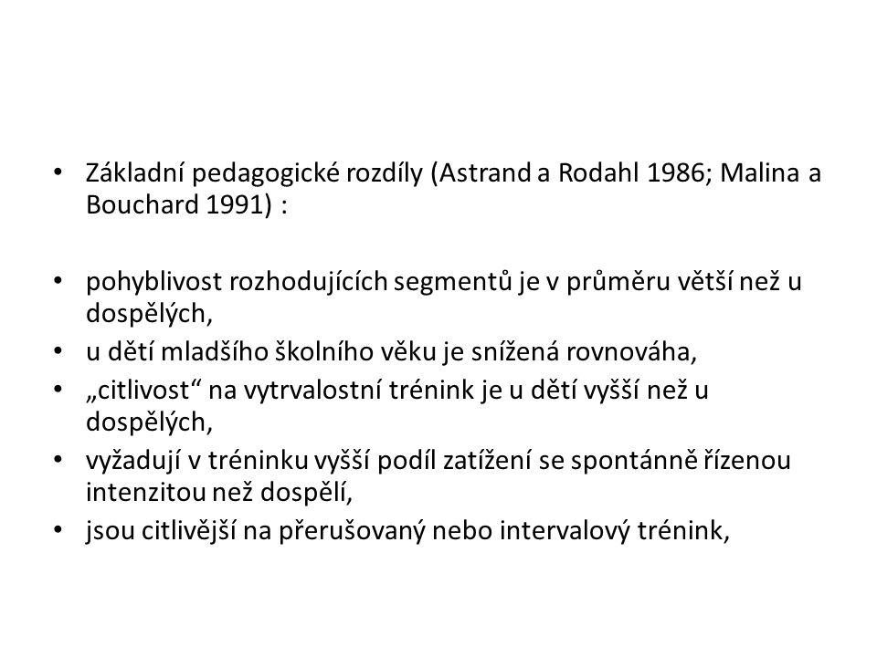 Základní pedagogické rozdíly (Astrand a Rodahl 1986; Malina a Bouchard 1991) : pohyblivost rozhodujících segmentů je v průměru větší než u dospělých,