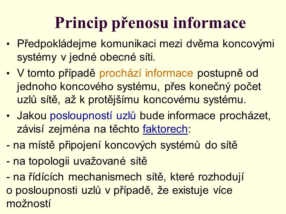 Princip přenosu informace Předpokládejme komunikaci mezi dvěma koncovými systémy v jedné obecné síti. V tomto případě prochází informace postupně od j