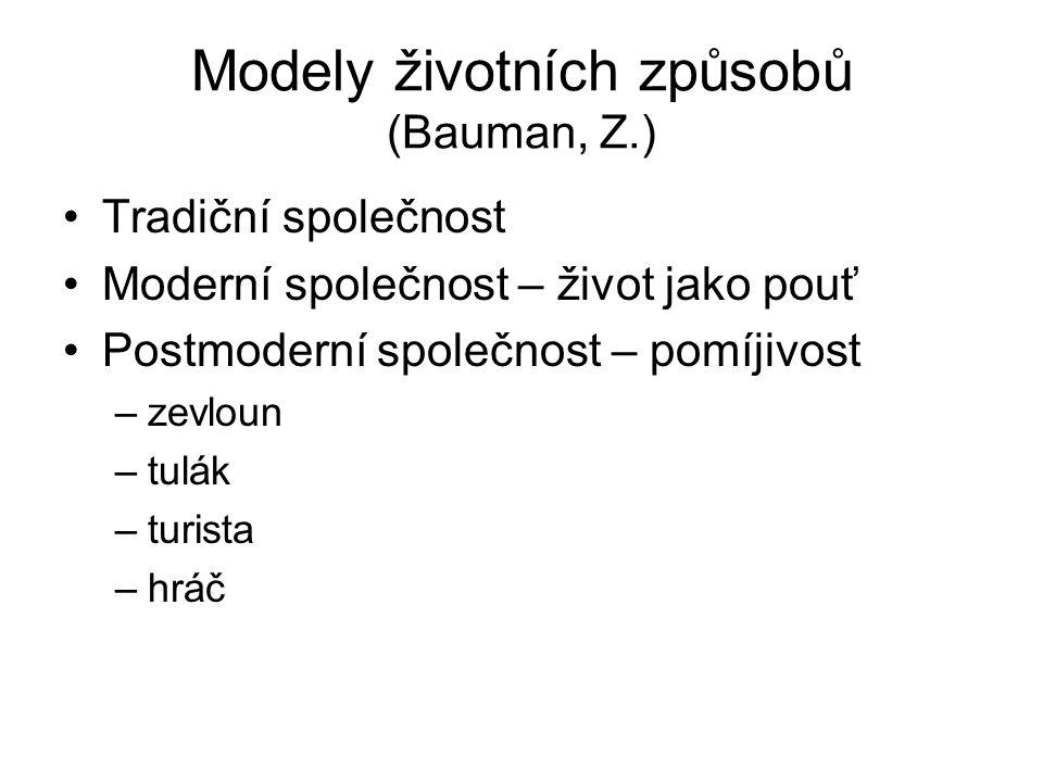 Modely životních způsobů (Bauman, Z.) Tradiční společnost Moderní společnost – život jako pouť Postmoderní společnost – pomíjivost –zevloun –tulák –tu