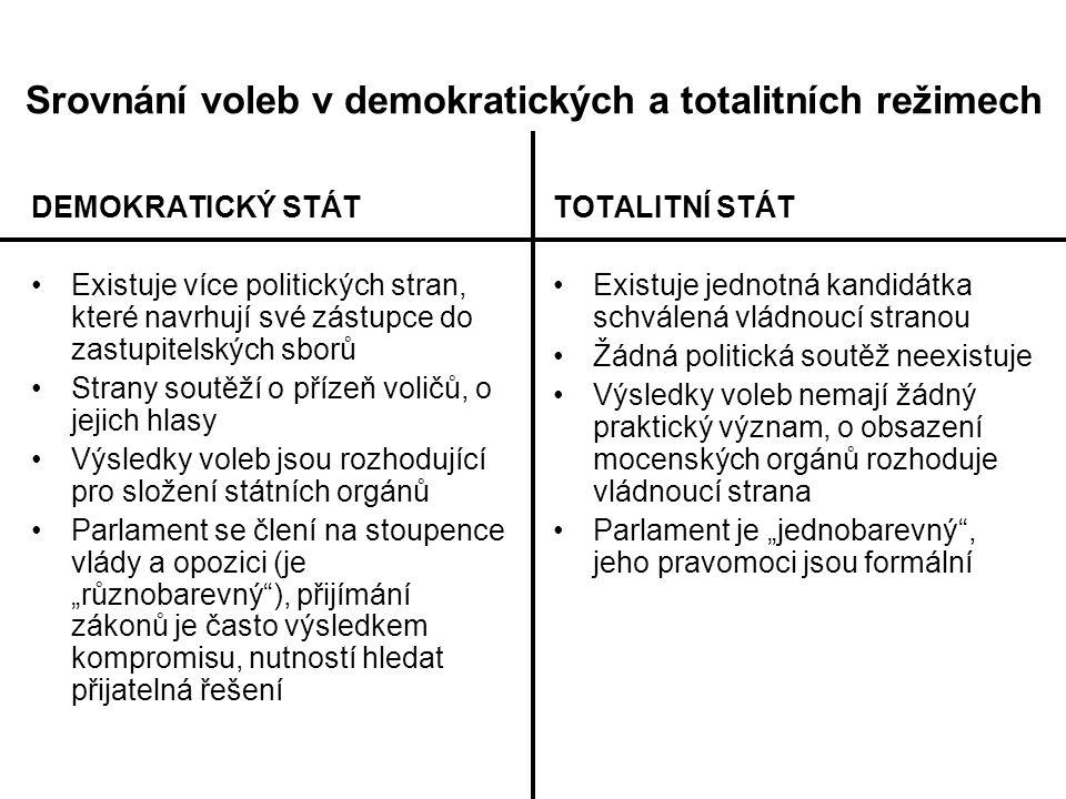 Srovnání voleb v demokratických a totalitních režimech DEMOKRATICKÝ STÁT Existuje více politických stran, které navrhují své zástupce do zastupitelský