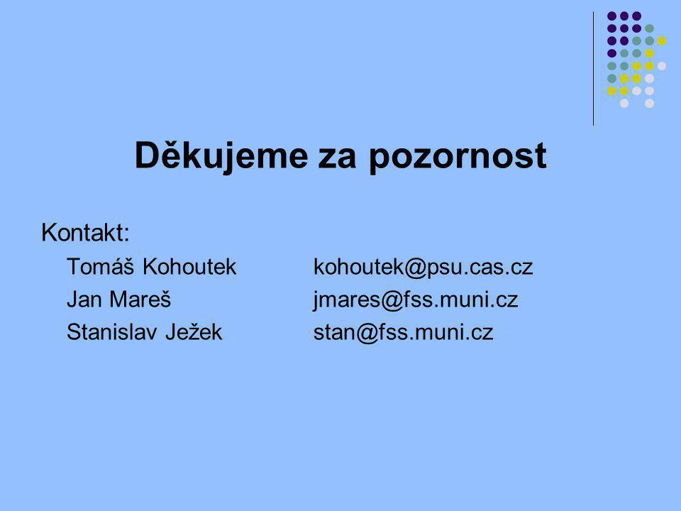 Děkujeme za pozornost Kontakt: Tomáš Kohoutek kohoutek@psu.cas.cz Jan Mareš jmares@fss.muni.cz Stanislav Ježek stan@fss.muni.cz