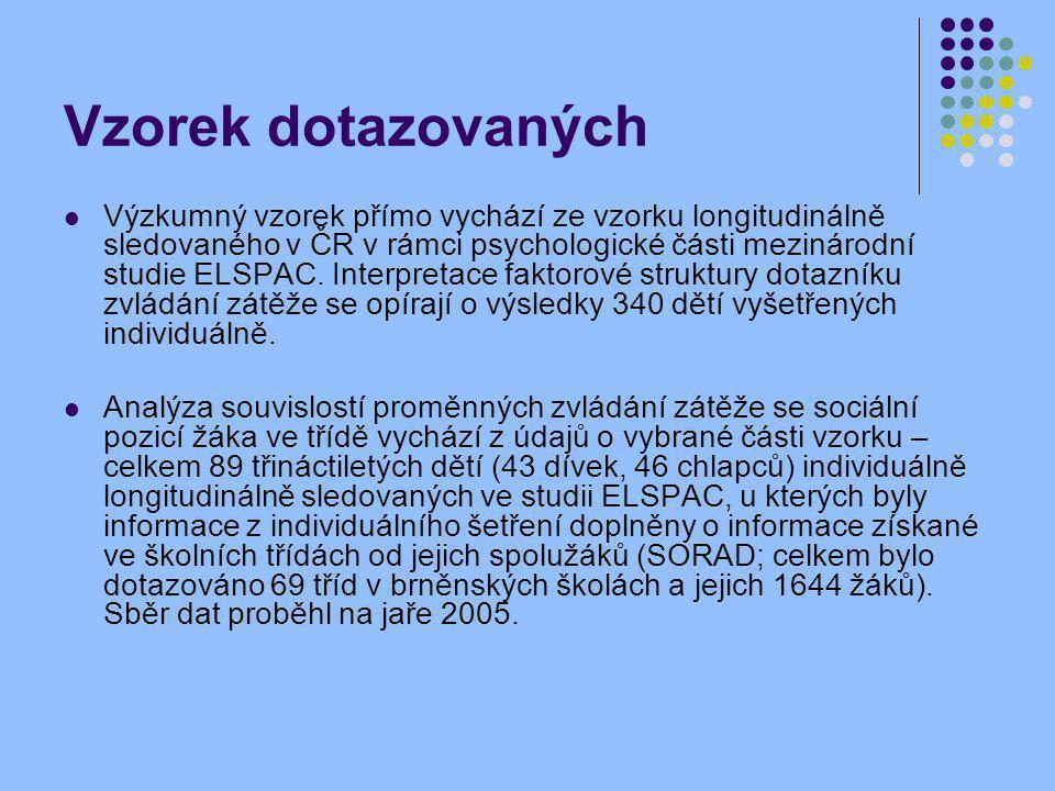 Vzorek dotazovaných Výzkumný vzorek přímo vychází ze vzorku longitudinálně sledovaného v ČR v rámci psychologické části mezinárodní studie ELSPAC. Int