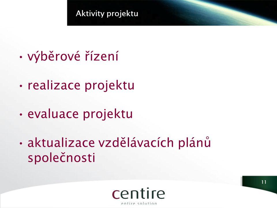 Aktivity projektu výběrové řízení realizace projektu evaluace projektu aktualizace vzdělávacích plánů společnosti 11