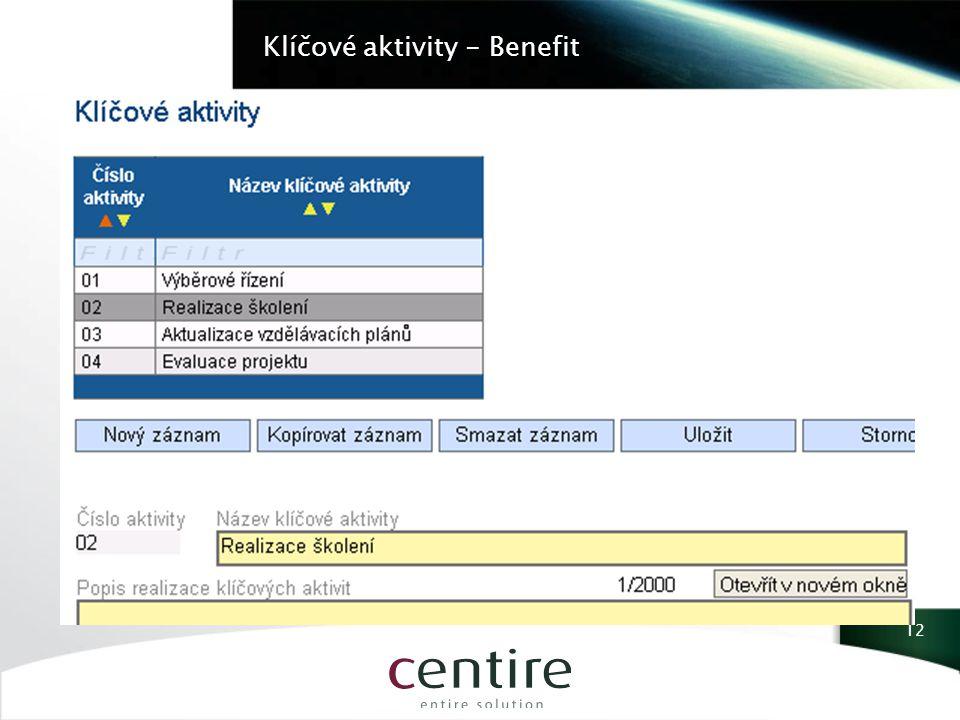 Klíčové aktivity - Benefit 12