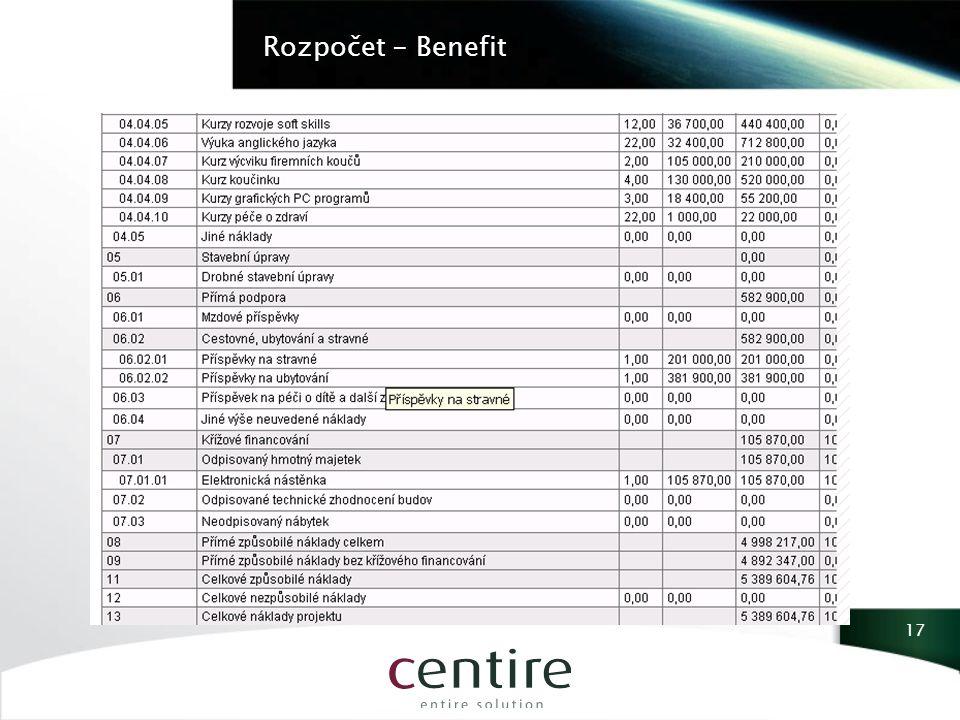 Rozpočet - Benefit 17