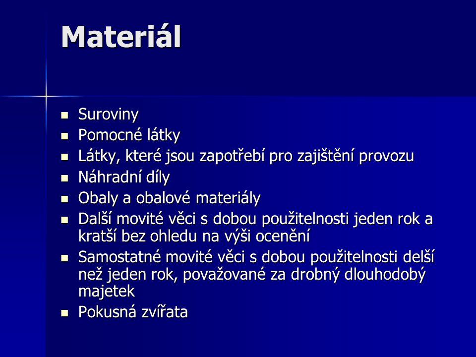 Materiál Suroviny Suroviny Pomocné látky Pomocné látky Látky, které jsou zapotřebí pro zajištění provozu Látky, které jsou zapotřebí pro zajištění pro