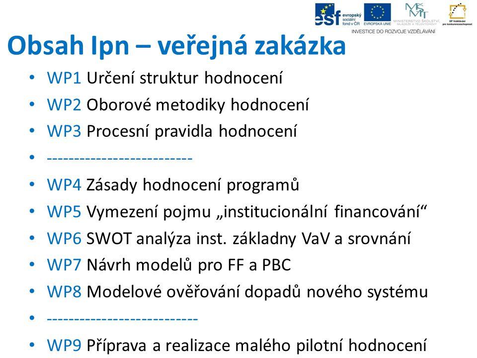 Obsah Ipn – veřejná zakázka WP1 Určení struktur hodnocení WP2 Oborové metodiky hodnocení WP3 Procesní pravidla hodnocení -------------------------- WP