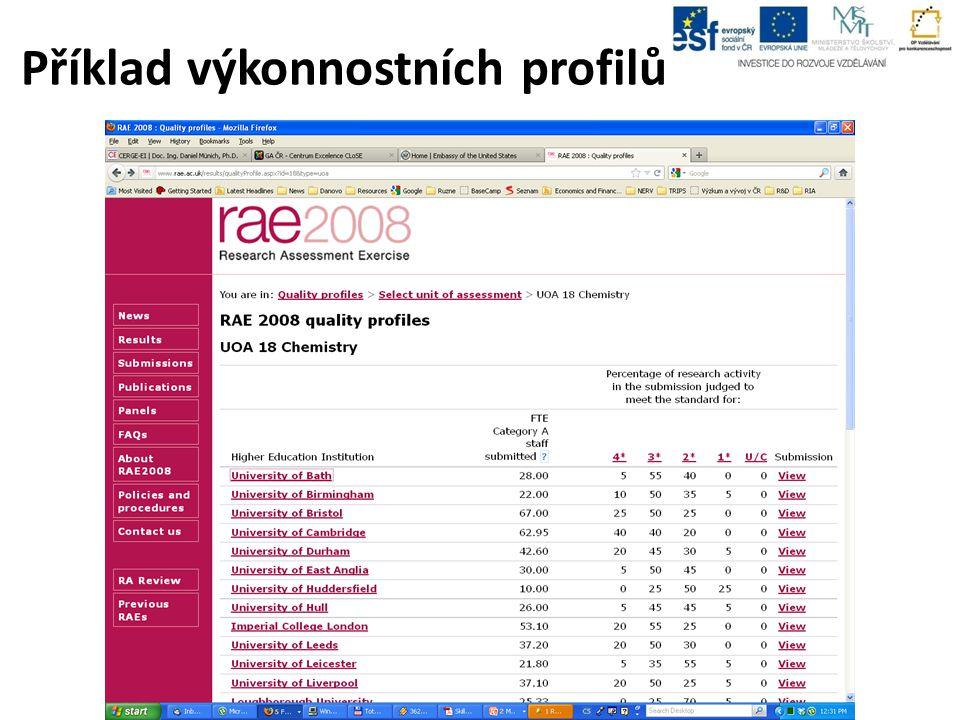Příklad výkonnostních profilů