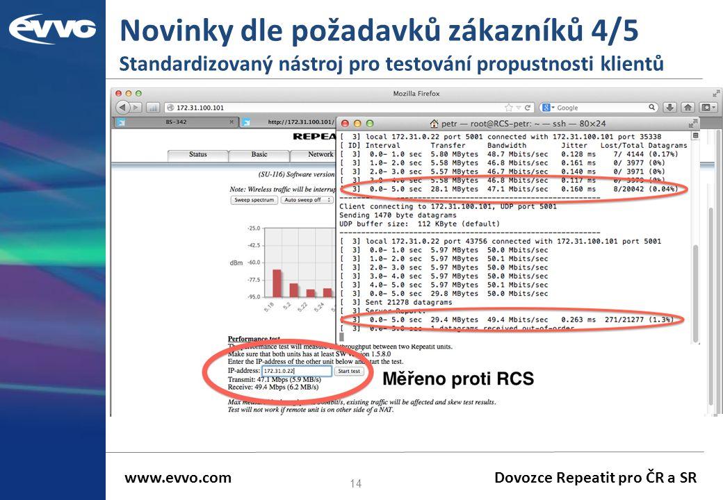 Novinky dle požadavků zákazníků 4/5 Standardizovaný nástroj pro testování propustnosti klientů 14 Situace: Operátoři potřebují standardizovaný nástroj pro měření propustnosti klienta, a to nejenom mezi klientem a BS, ale i proti libovolnému místu sítě (pateřní router, server v Internet síti,...) Problém: Většina zařízení je schopna změřit propustnost radiového spojení a poskytne výsledek.