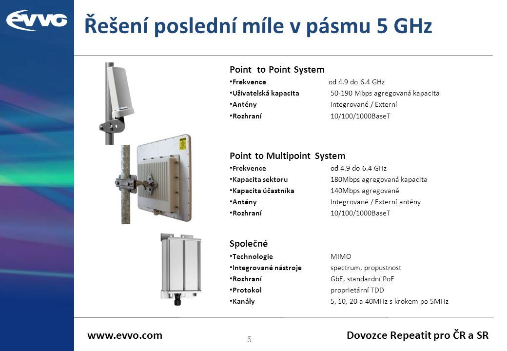 Řešení poslední míle v pásmu 5 GHz Point to Point System Frekvence od 4.9 do 6.4 GHz Uživatelská kapacita 50-190 Mbps agregovaná kapacita Antény Integrované / Externí Rozhraní 10/100/1000BaseT Point to Multipoint System Frekvence od 4.9 do 6.4 GHz Kapacita sektoru 180Mbps agregovaná kapacita Kapacita účastníka 140Mbps agregovaně Antény Integrované / Externí antény Rozhraní 10/100/1000BaseT Společné Technologie MIMO Integrované nástroje spectrum, propustnost Rozhraní GbE, standardní PoE Protokol proprietární TDD Kanály 5, 10, 20 a 40MHz s krokem po 5MHz 5 www.evvo.com Dovozce Repeatit pro ČR a SR