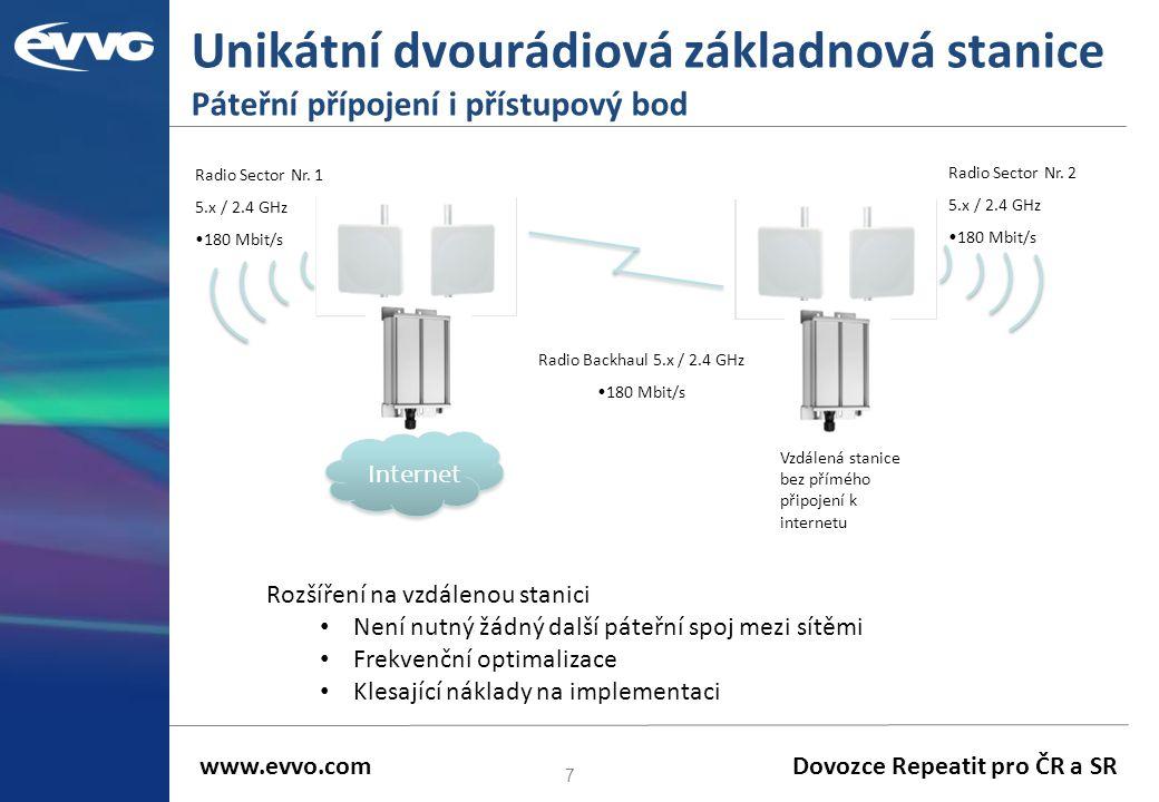 Unikátní dvourádiová základnová stanice Páteřní přípojení i přístupový bod 7 Radio Backhaul 5.x / 2.4 GHz 180 Mbit/s Radio Sector Nr.