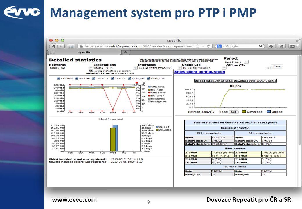 Management system pro PTP i PMP 9 RCS – Management system Linux platforma Maximální použití volných softwarů (MySQL, Java,...) Co jde lokálně (GUI) musí jít i v managementu Konfigurace zařízení pomocí šablon (rulesets, policies, templates) Mapové podklady a snadné zadávání souřadnic jednotlivých prvků Online a historické statistiky www.evvo.com Dovozce Repeatit pro ČR a SR
