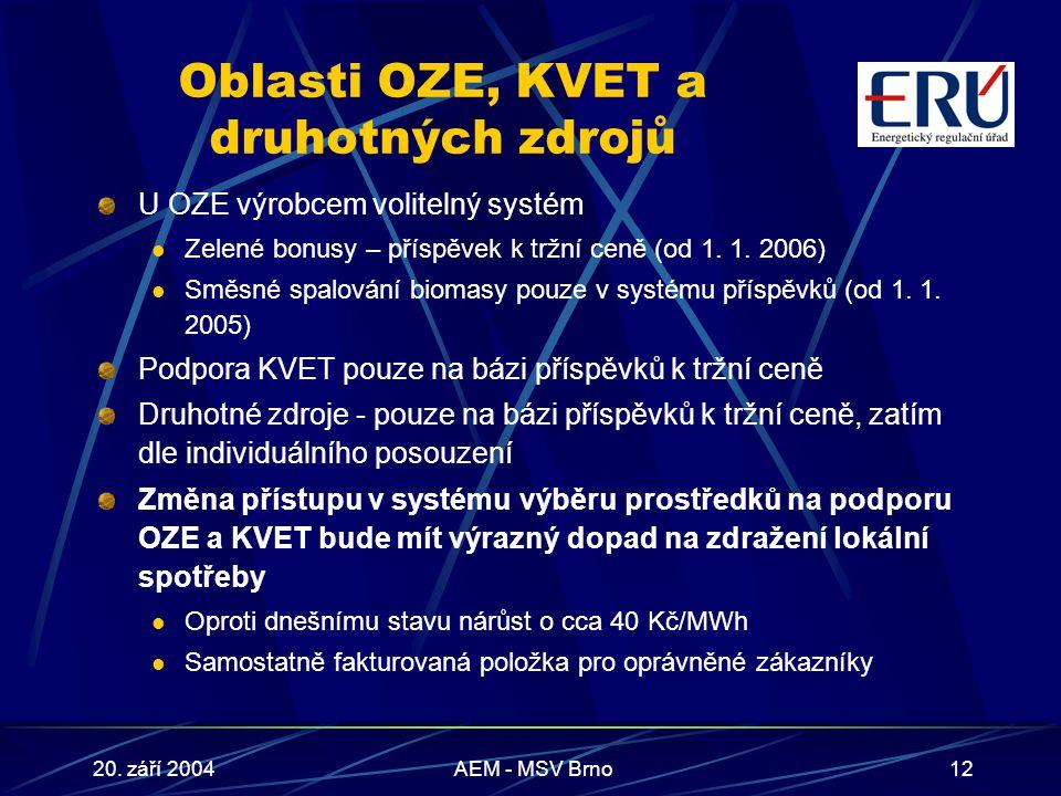 20. září 2004AEM - MSV Brno12 Oblasti OZE, KVET a druhotných zdrojů U OZE výrobcem volitelný systém Zelené bonusy – příspěvek k tržní ceně (od 1. 1. 2