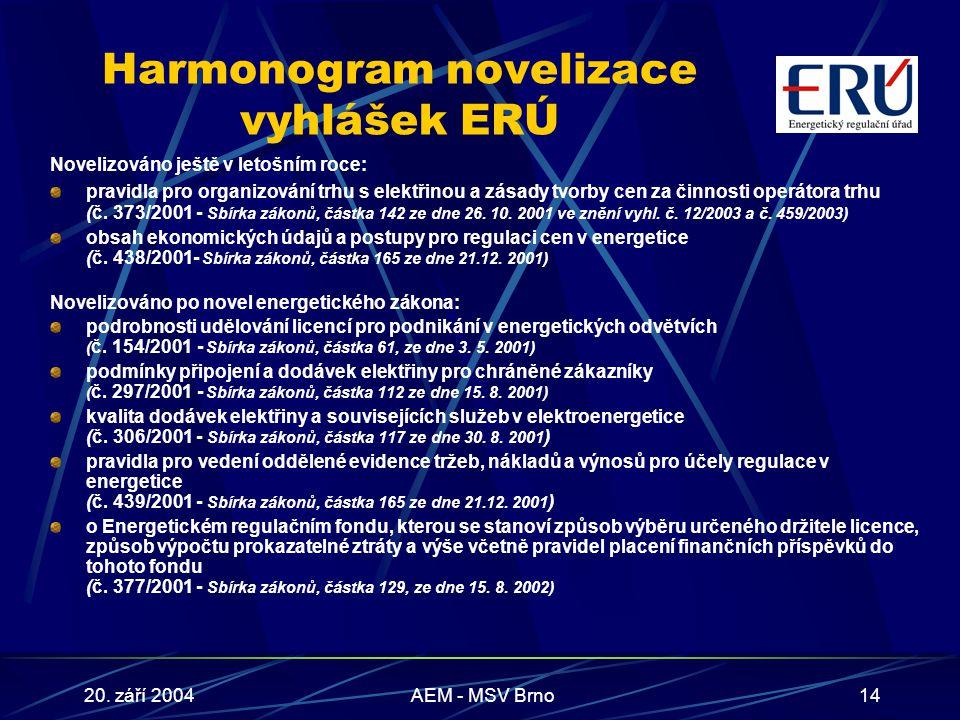 20. září 2004AEM - MSV Brno14 Harmonogram novelizace vyhlášek ERÚ Novelizováno ještě v letošním roce: pravidla pro organizování trhu s elektřinou a zá