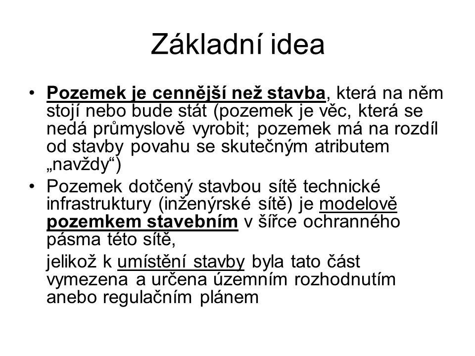 V posudcích zpracovávaných pro ŘSD ČR je použita Směrnice GŘ ČR č.
