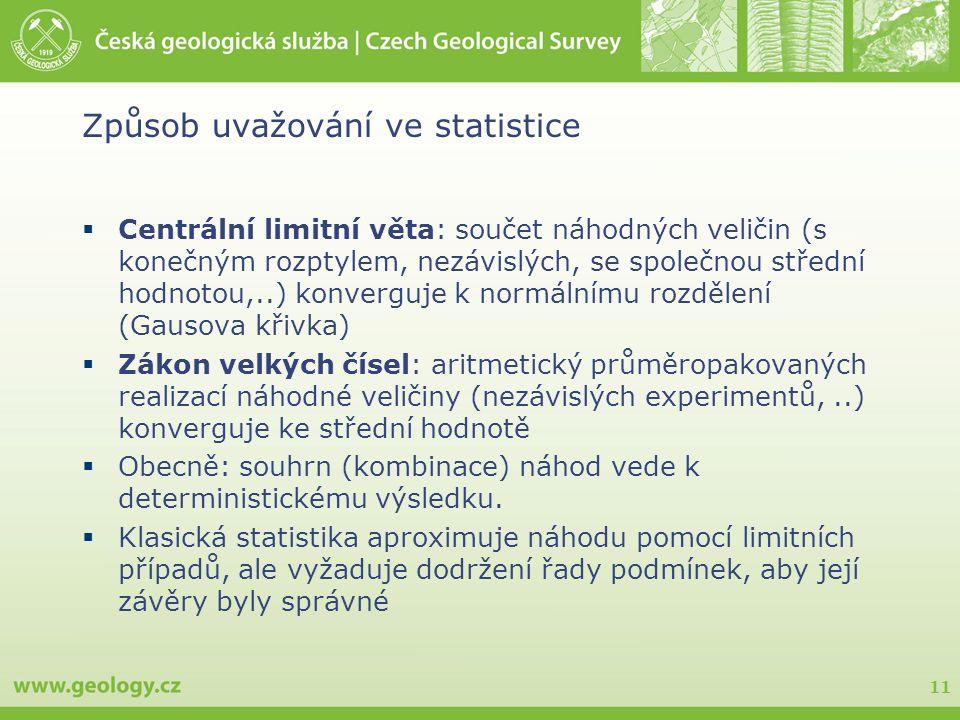 11 Způsob uvažování ve statistice  Centrální limitní věta: součet náhodných veličin (s konečným rozptylem, nezávislých, se společnou střední hodnotou