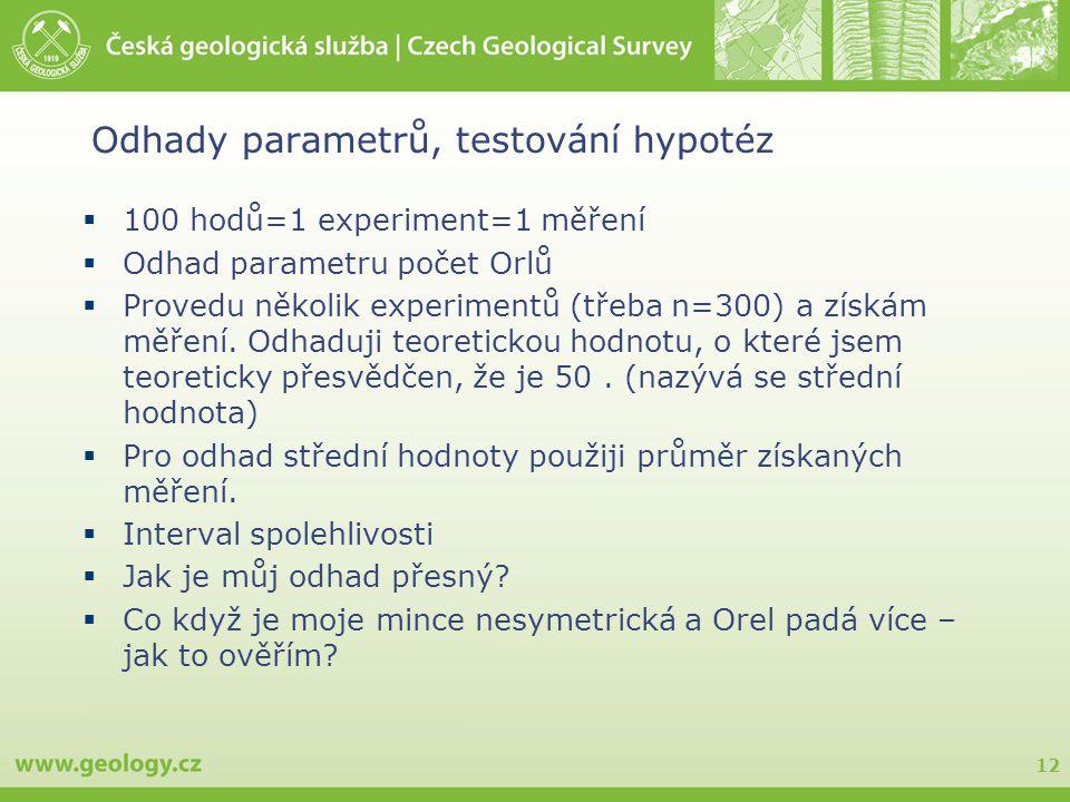 12 Odhady parametrů, testování hypotéz  100 hodů=1 experiment=1 měření  Odhad parametru počet Orlů  Provedu několik experimentů (třeba n=300) a zís