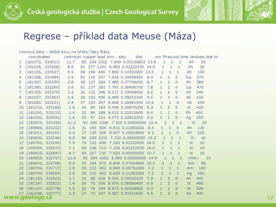 17 Regrese – příklad data Meuse (Máza) Vzorová data – těžké kovy na břehu řeky Mázy coordinates cadmium copper lead zinc elev dist om ffreq soil lime