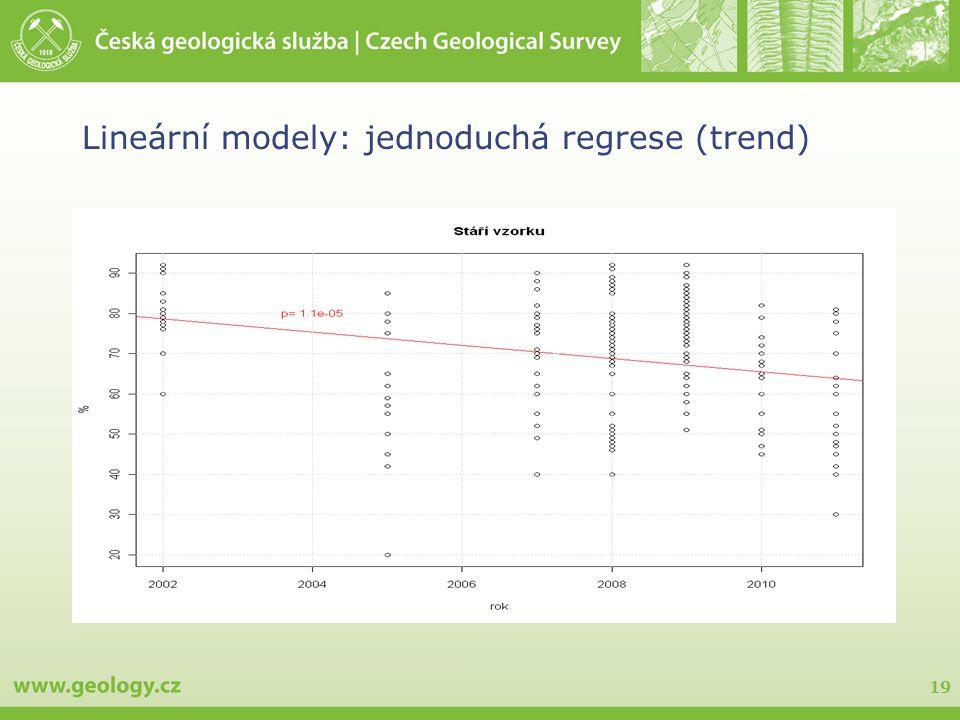 19 Lineární modely: jednoduchá regrese (trend)