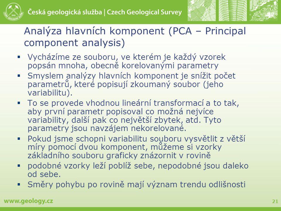 21 Analýza hlavních komponent (PCA – Principal component analysis)  Vycházíme ze souboru, ve kterém je každý vzorek popsán mnoha, obecně korelovanými parametry  Smyslem analýzy hlavních komponent je snížit počet parametrů, které popisují zkoumaný soubor (jeho variabilitu).