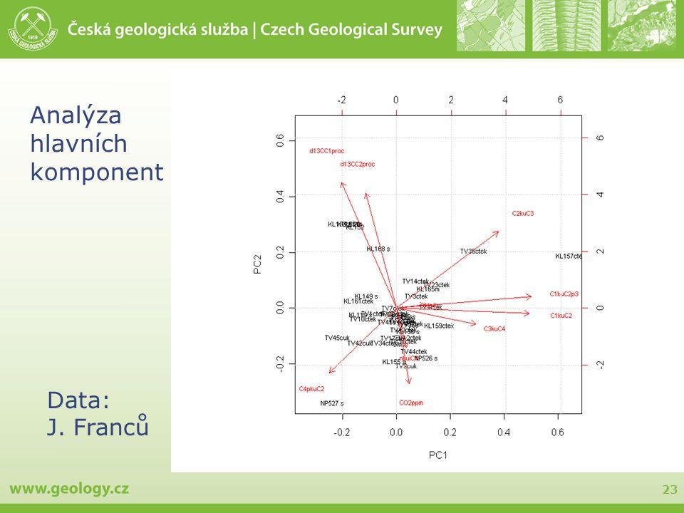 23 Analýza hlavních komponent Data: J. Franců