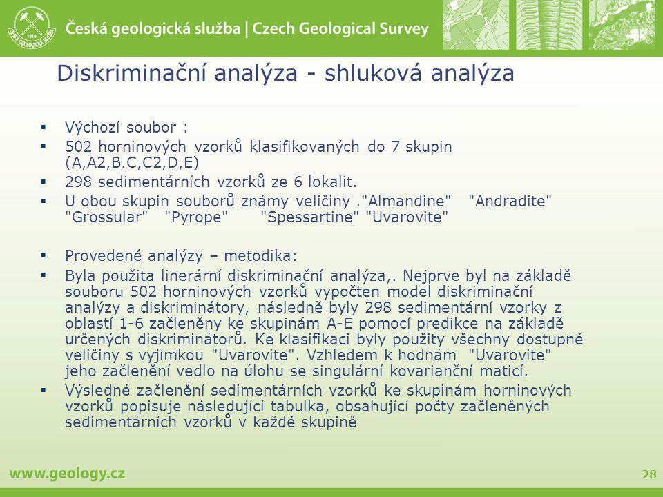 28 Diskriminační analýza - shluková analýza  Výchozí soubor :  502 horninových vzorků klasifikovaných do 7 skupin (A,A2,B.C,C2,D,E)  298 sedimentárních vzorků ze 6 lokalit.