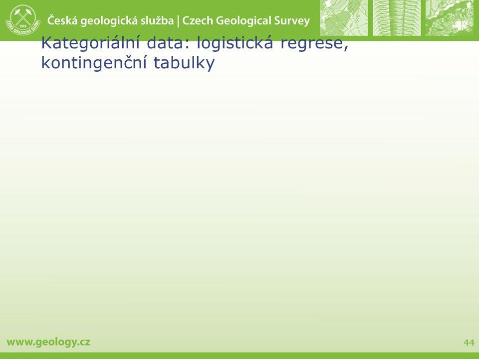 44 Kategoriální data: logistická regrese, kontingenční tabulky