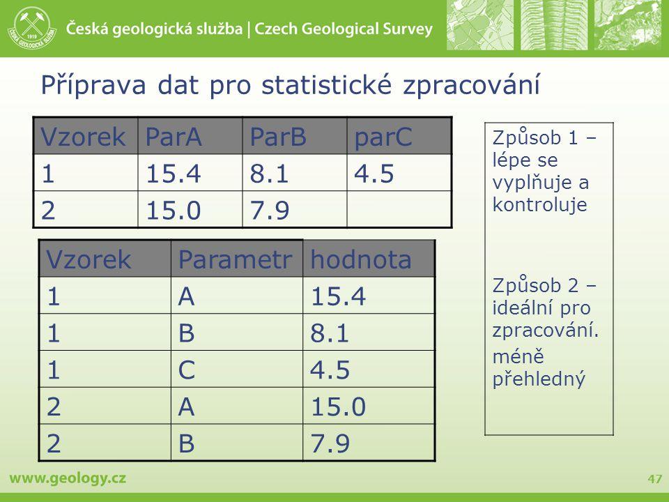 47 Příprava dat pro statistické zpracování VzorekParAParBparC 115.48.14.5 215.07.9 VzorekParametrhodnota 1A15.4 1B8.1 1C4.5 2A15.0 2B7.9 Způsob 1 – lépe se vyplňuje a kontroluje Způsob 2 – ideální pro zpracování.