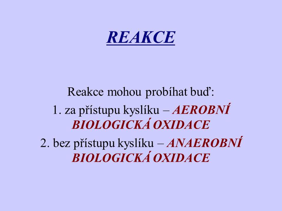 REAKCE Reakce mohou probíhat buď: 1. za přístupu kyslíku – AEROBNÍ BIOLOGICKÁ OXIDACE 2. bez přístupu kyslíku – ANAEROBNÍ BIOLOGICKÁ OXIDACE