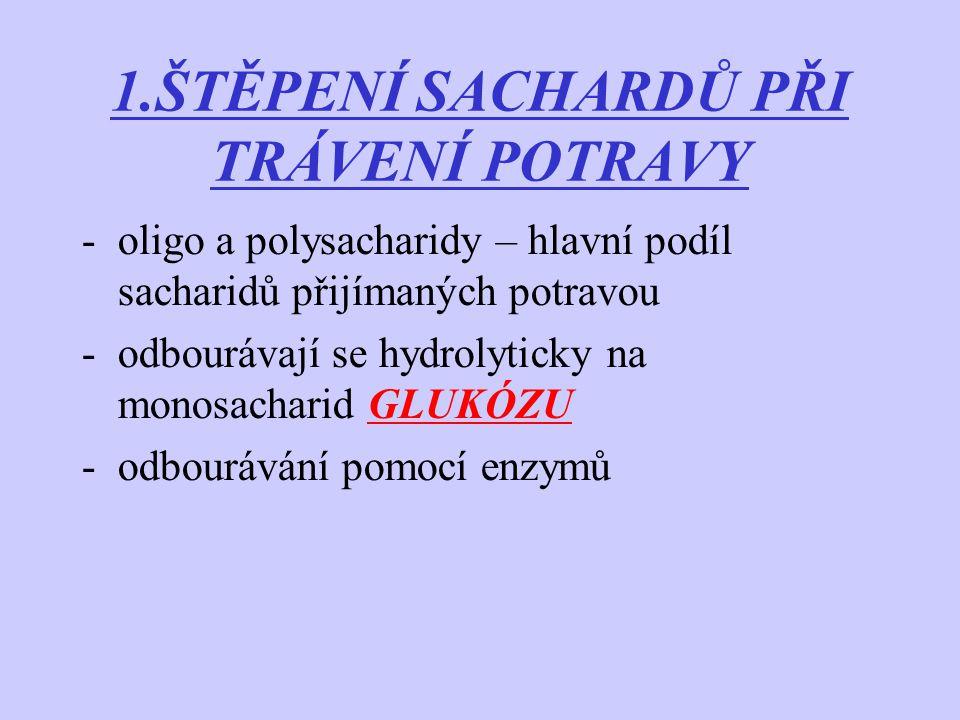 1.ŠTĚPENÍ SACHARDŮ PŘI TRÁVENÍ POTRAVY -oligo a polysacharidy – hlavní podíl sacharidů přijímaných potravou -odbourávají se hydrolyticky na monosachar