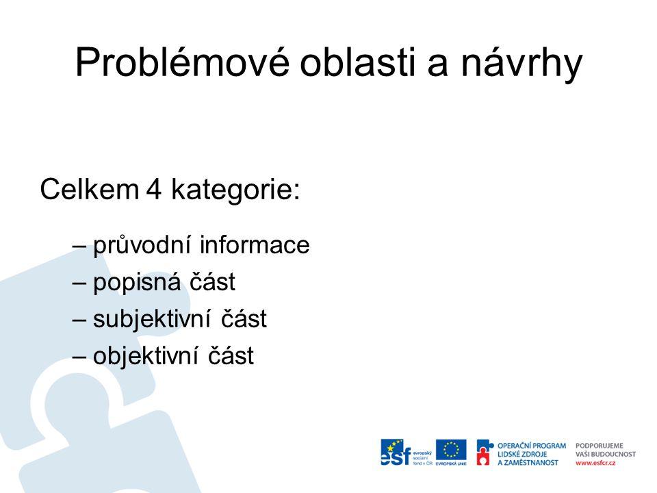 Problémové oblasti a návrhy Celkem 4 kategorie: –průvodní informace –popisná část –subjektivní část –objektivní část