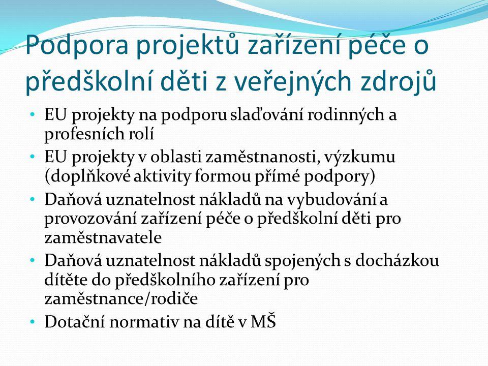 Podpora projektů zařízení péče o předškolní děti z veřejných zdrojů EU projekty na podporu slaďování rodinných a profesních rolí EU projekty v oblasti