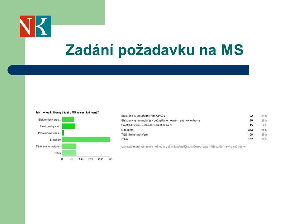 Zadání požadavku na MS